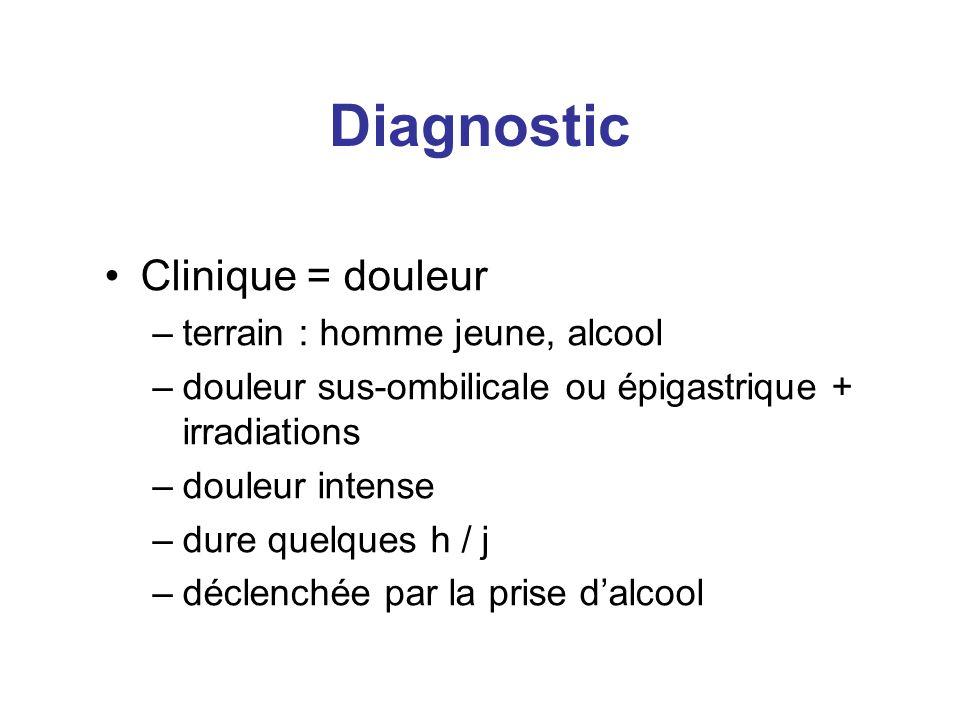 Diagnostic Clinique = douleur terrain : homme jeune, alcool