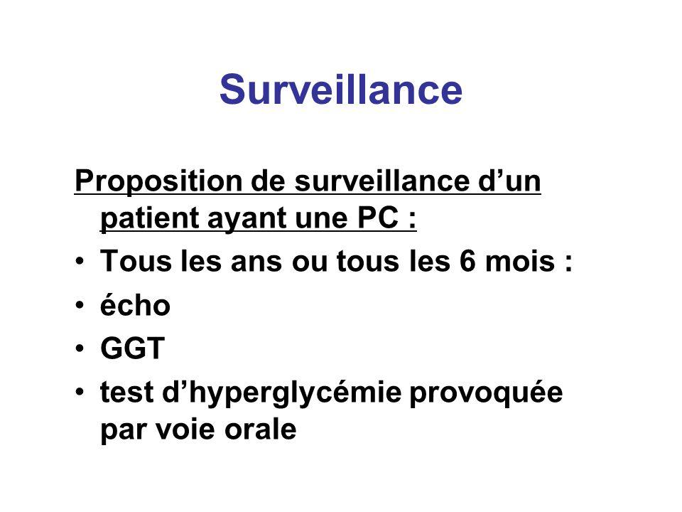 Surveillance Proposition de surveillance d'un patient ayant une PC :