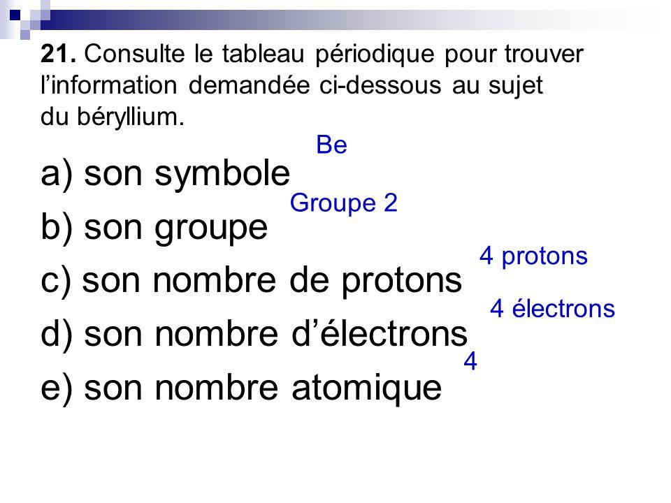 c) son nombre de protons d) son nombre d'électrons