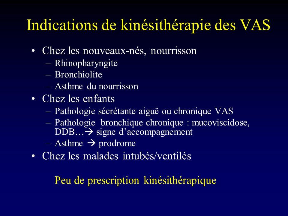 Indications de kinésithérapie des VAS