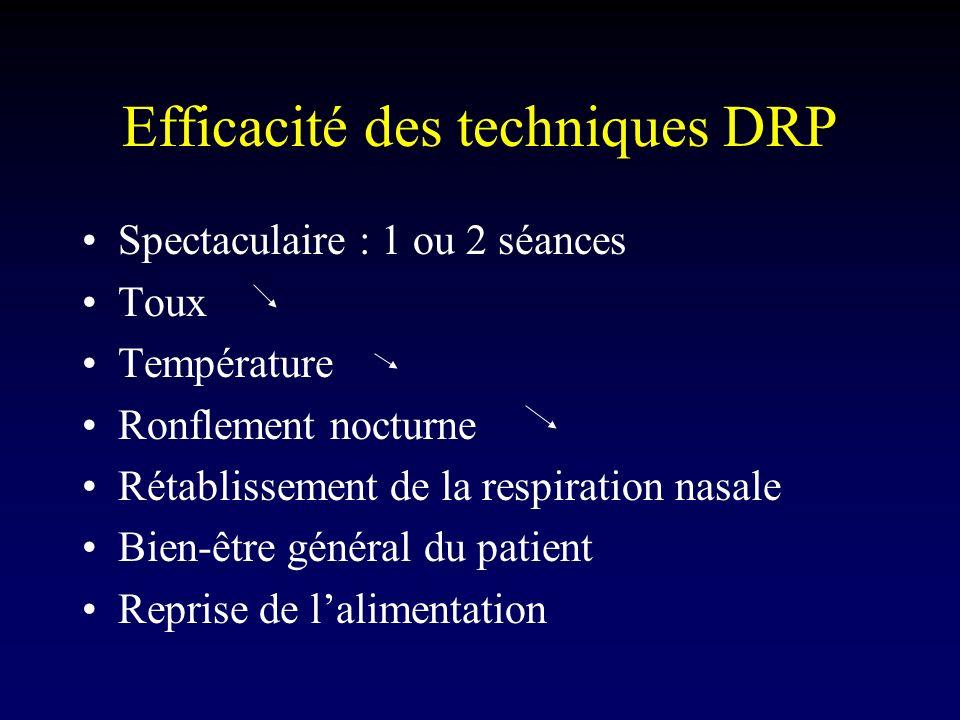 Efficacité des techniques DRP