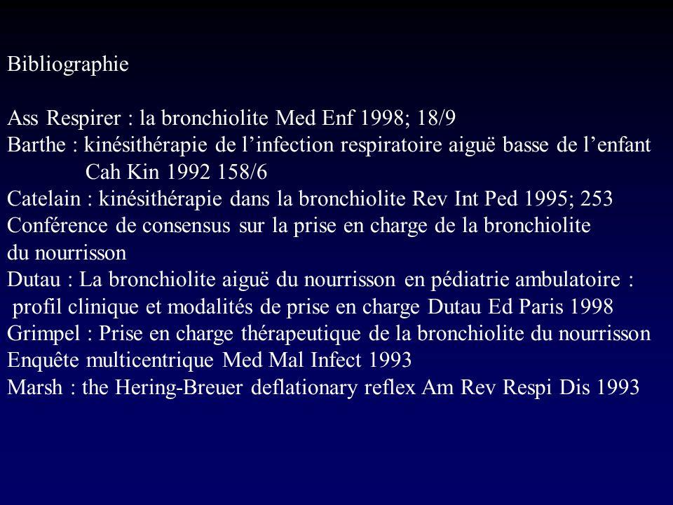Bibliographie Ass Respirer : la bronchiolite Med Enf 1998; 18/9. Barthe : kinésithérapie de l'infection respiratoire aiguë basse de l'enfant.