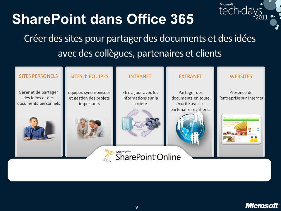 SharePoint dans Office 365