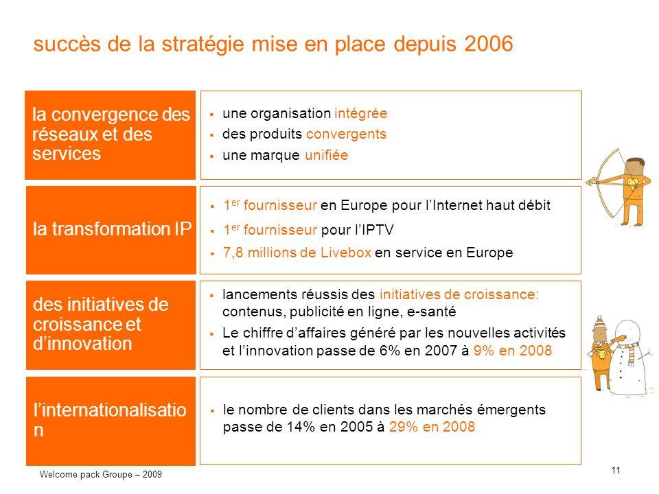 succès de la stratégie mise en place depuis 2006
