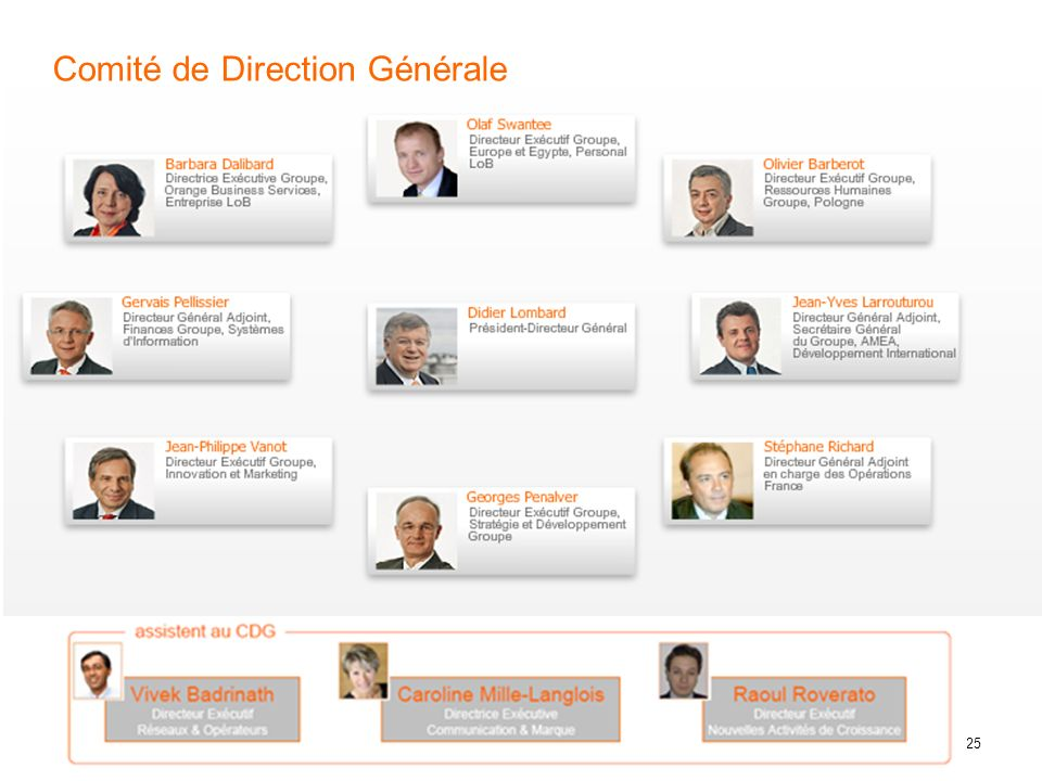 Comité de Direction Générale