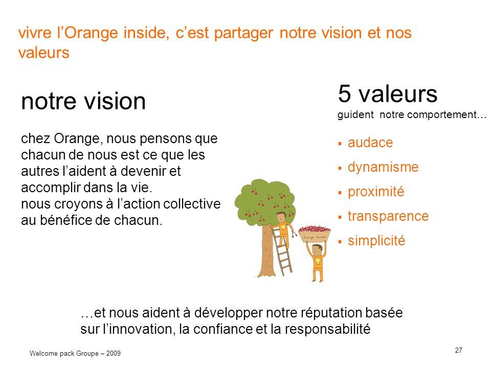 vivre l'Orange inside, c'est partager notre vision et nos valeurs