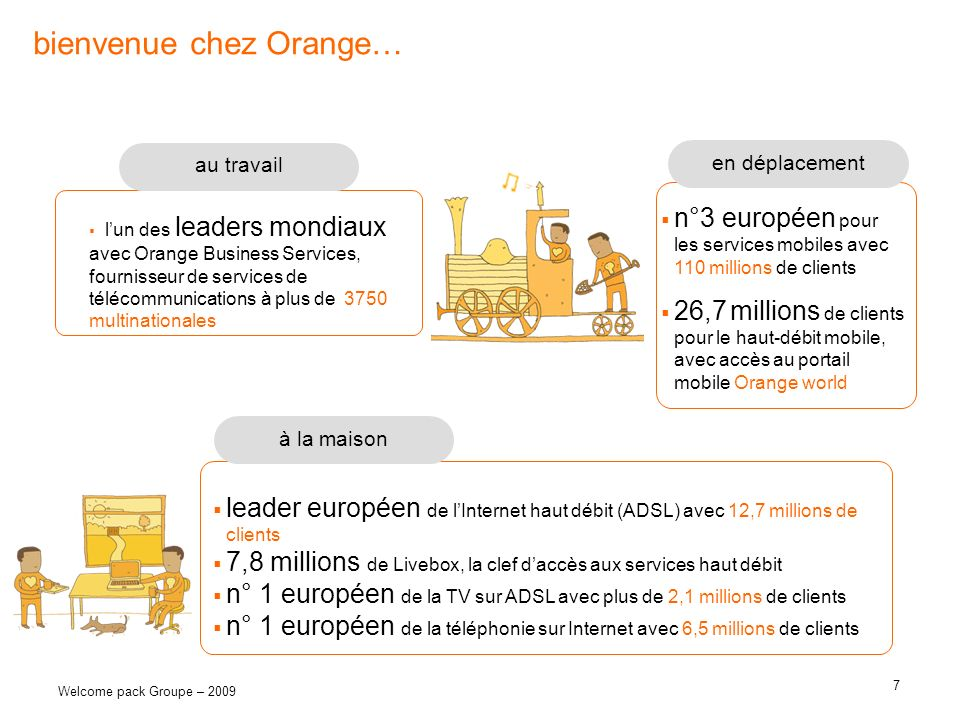 bienvenue chez Orange…
