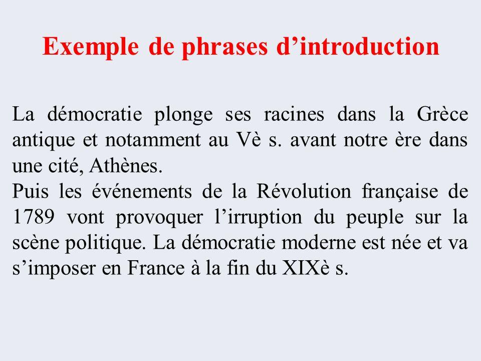 Exemple de phrases d'introduction