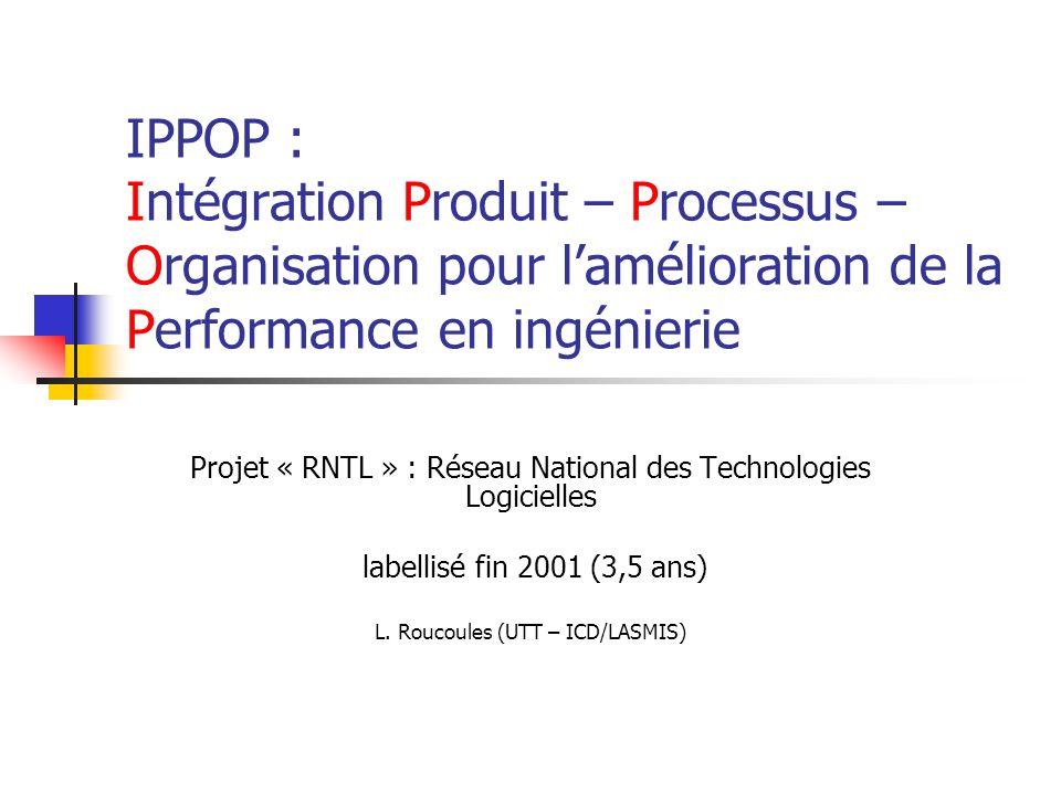 IPPOP : Intégration Produit – Processus – Organisation pour l'amélioration de la Performance en ingénierie