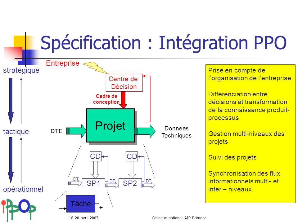 Spécification : Intégration PPO