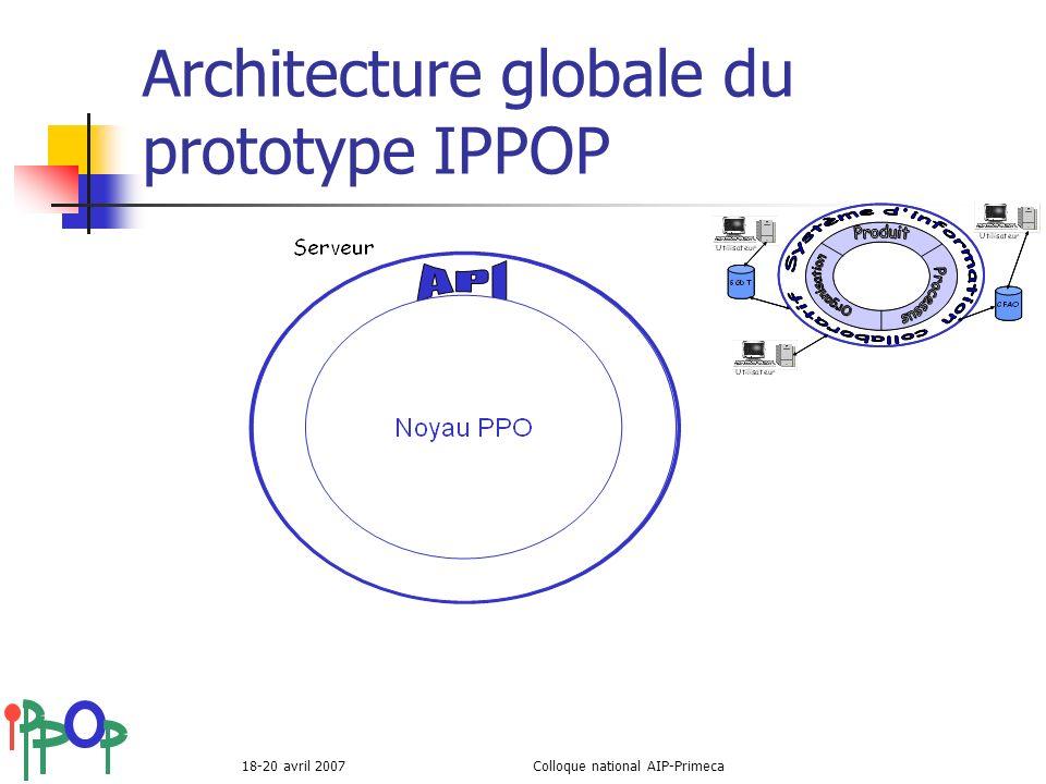 Architecture globale du prototype IPPOP