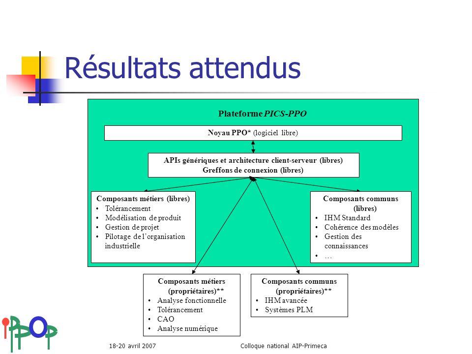Résultats attendus Plateforme PICS-PPO Noyau PPO* (logiciel libre)
