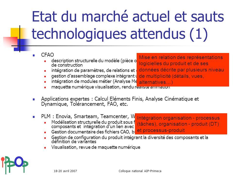 Etat du marché actuel et sauts technologiques attendus (1)