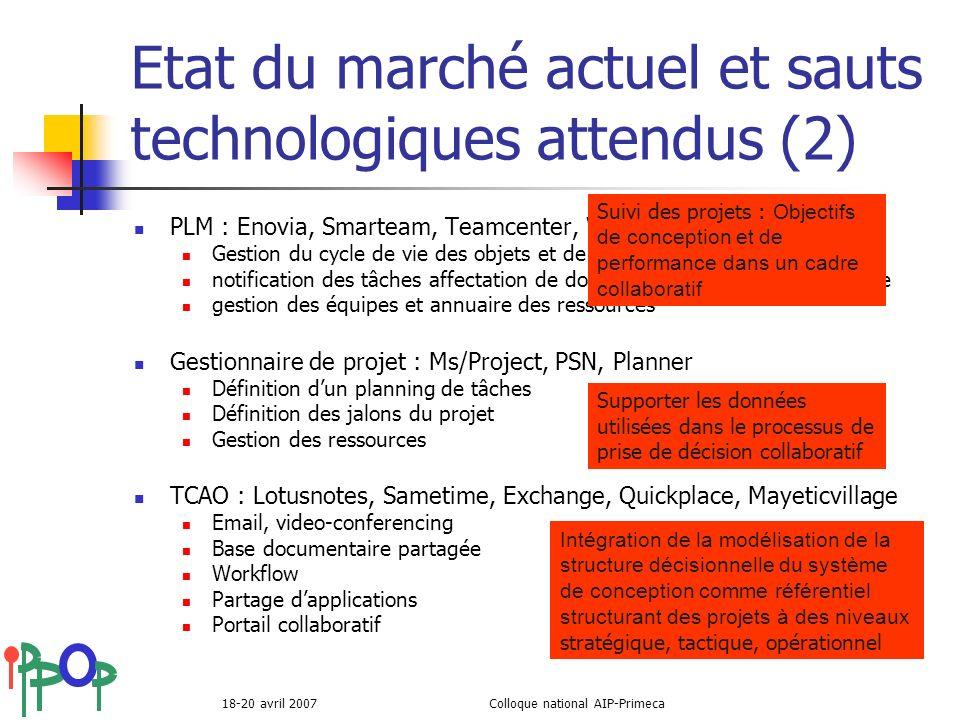 Etat du marché actuel et sauts technologiques attendus (2)