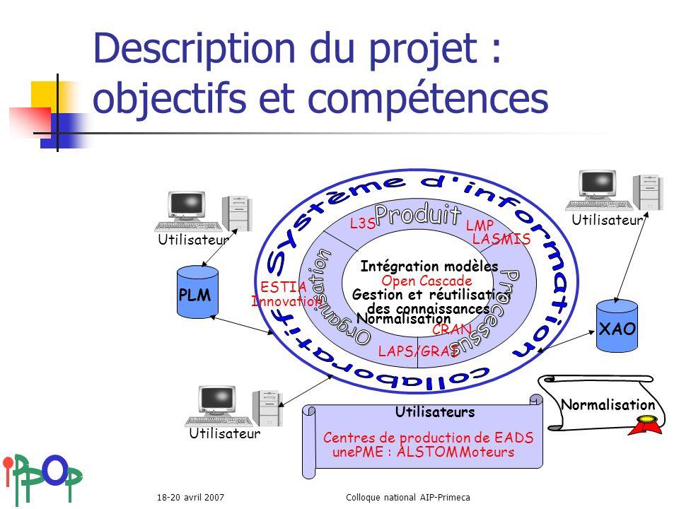 Description du projet : objectifs et compétences