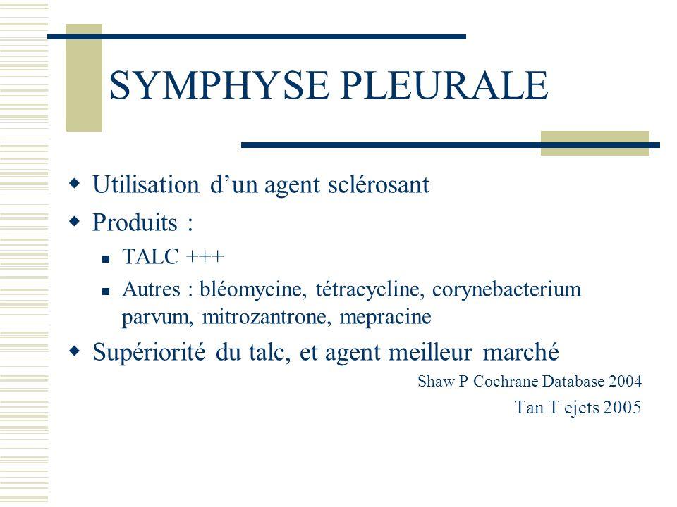 SYMPHYSE PLEURALE Utilisation d'un agent sclérosant Produits :