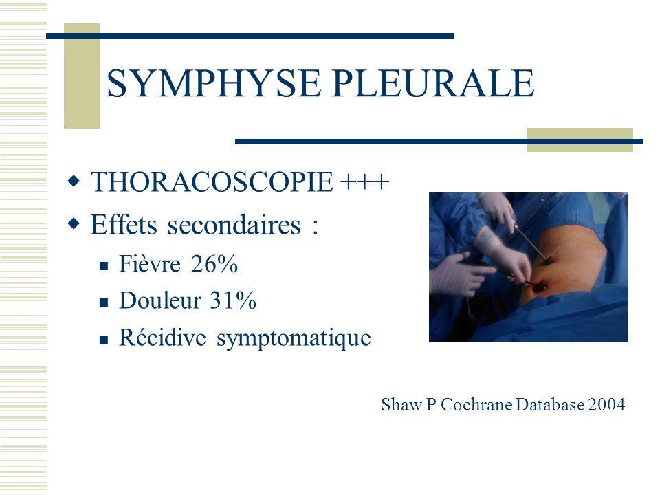 SYMPHYSE PLEURALE THORACOSCOPIE +++ Effets secondaires : Fièvre 26%