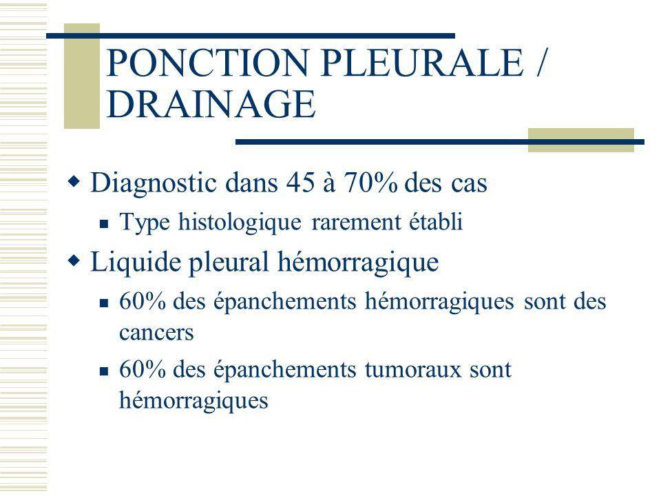 PONCTION PLEURALE / DRAINAGE