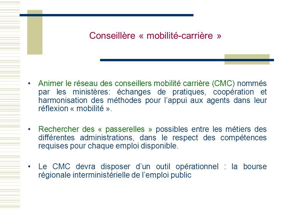 Conseillère « mobilité-carrière »