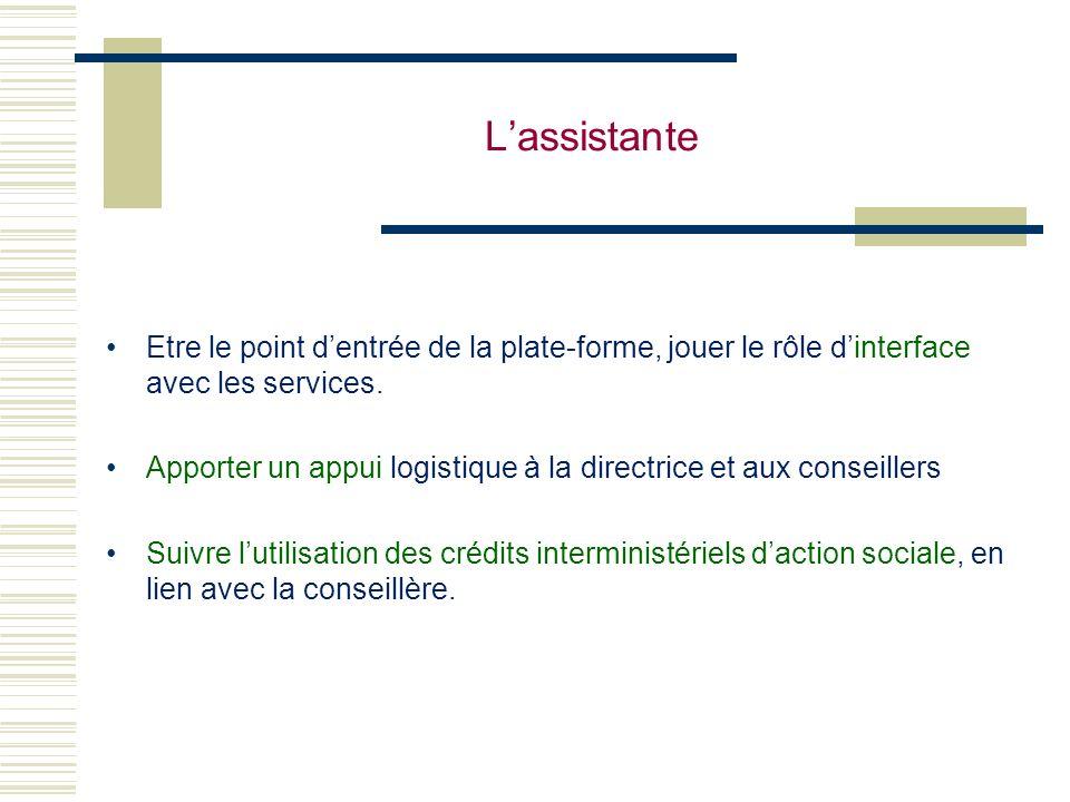 L'assistanteEtre le point d'entrée de la plate-forme, jouer le rôle d'interface avec les services.