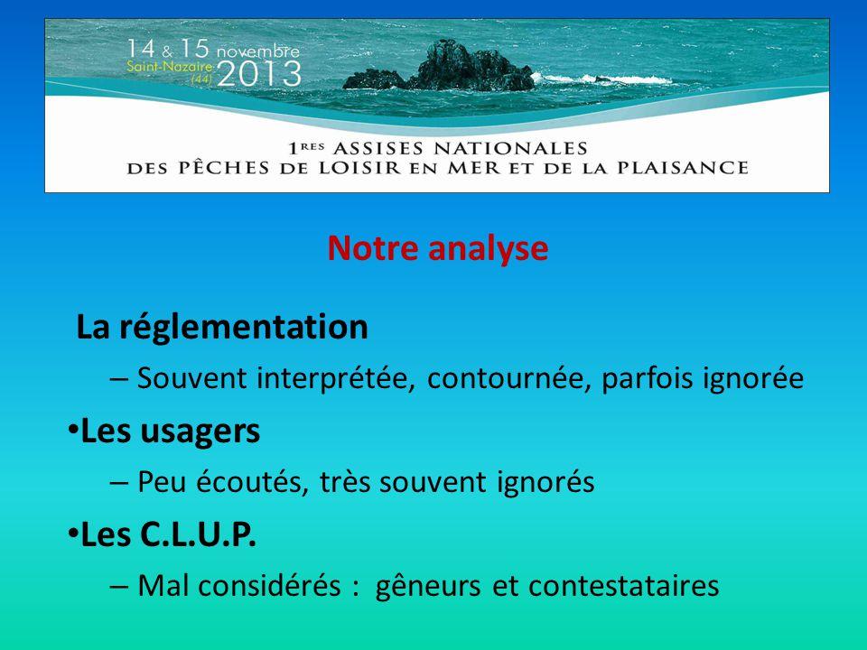 Notre analyse La réglementation Les usagers Les C.L.U.P.