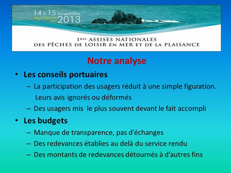 Notre analyse Les conseils portuaires Les budgets