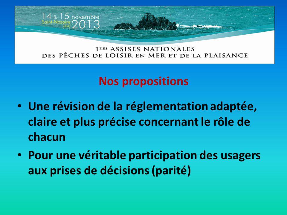 Nos propositions Une révision de la réglementation adaptée, claire et plus précise concernant le rôle de chacun.
