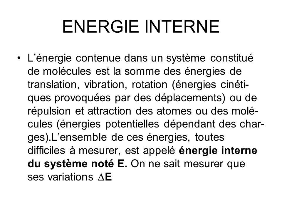 ENERGIE INTERNE