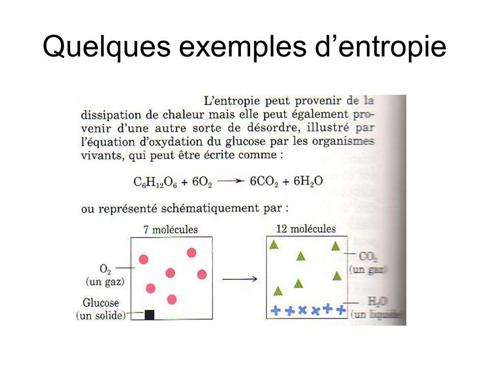 Quelques exemples d'entropie