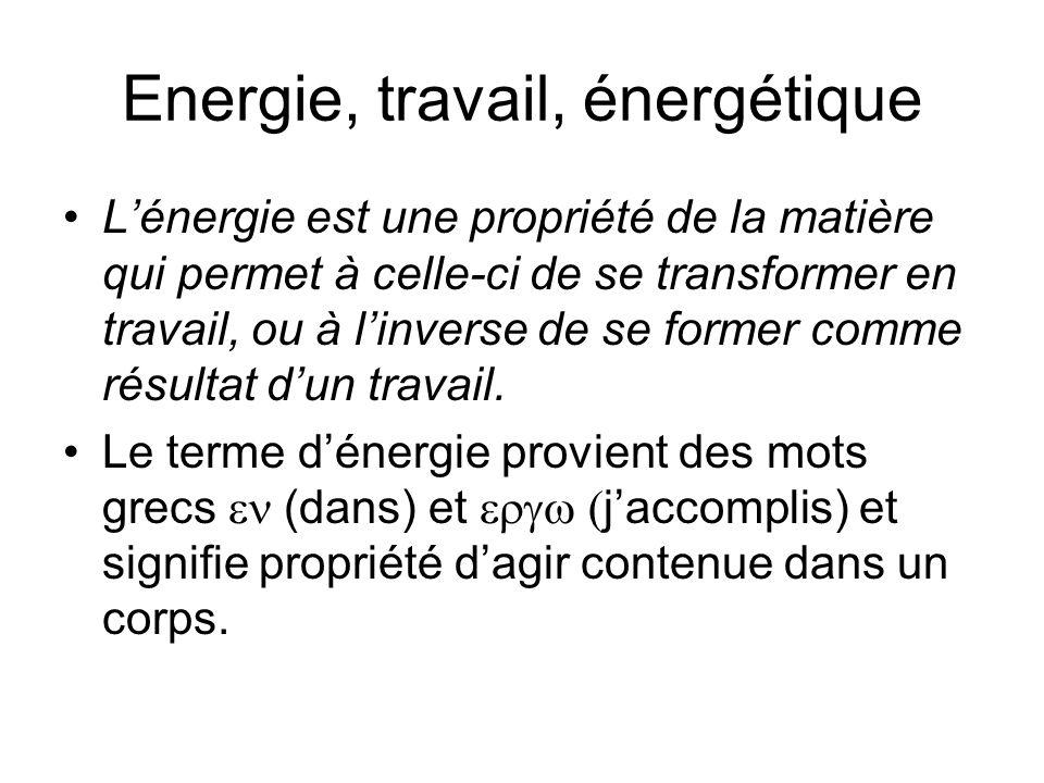 Energie, travail, énergétique
