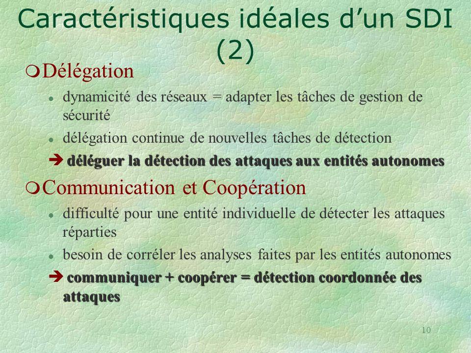 Caractéristiques idéales d'un SDI (2)