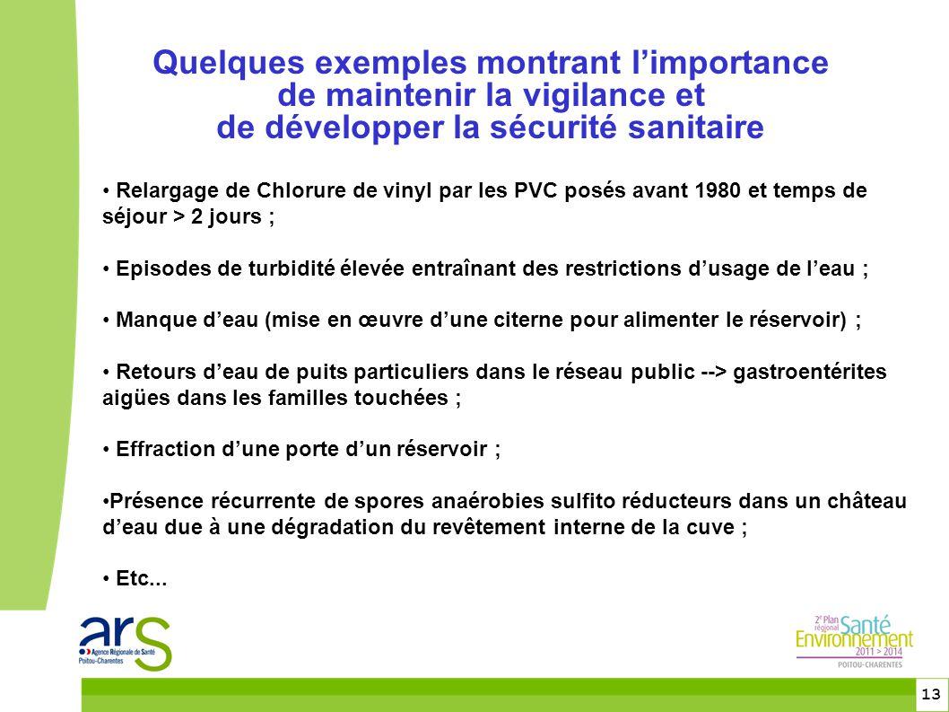Quelques exemples montrant l'importance de maintenir la vigilance et de développer la sécurité sanitaire
