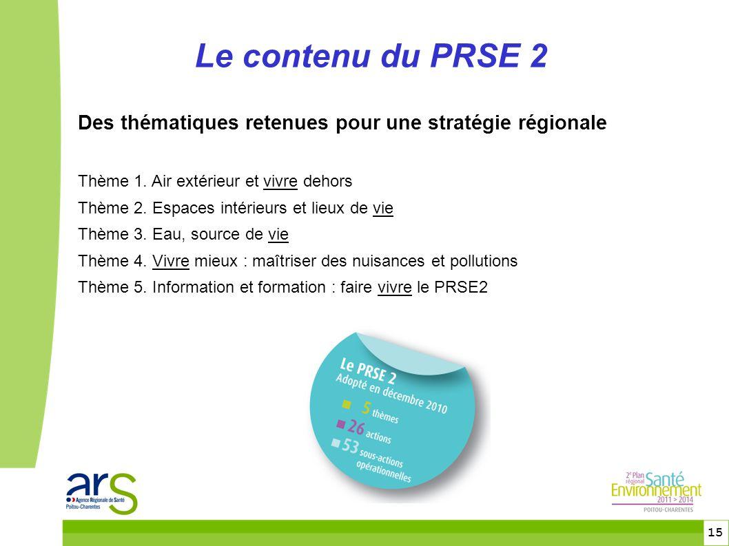 toitototototoot Le contenu du PRSE 2. Des thématiques retenues pour une stratégie régionale. Thème 1. Air extérieur et vivre dehors.