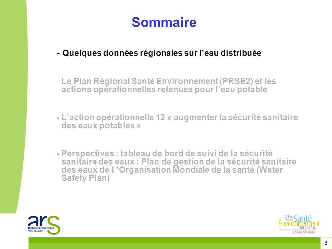 Sommaire - Quelques données régionales sur l'eau distribuée