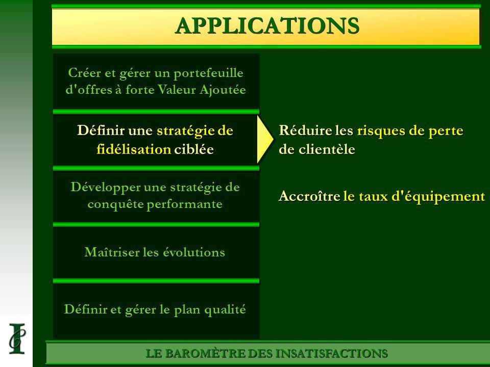 APPLICATIONS Définir une stratégie de fidélisation ciblée