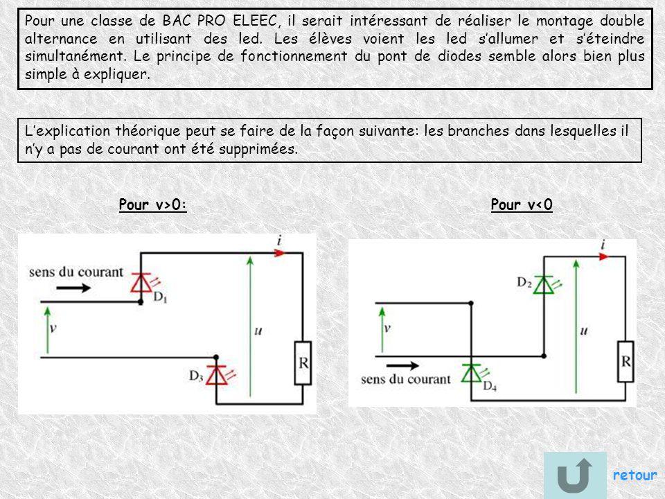 Pour une classe de BAC PRO ELEEC, il serait intéressant de réaliser le montage double alternance en utilisant des led. Les élèves voient les led s'allumer et s'éteindre simultanément. Le principe de fonctionnement du pont de diodes semble alors bien plus simple à expliquer.