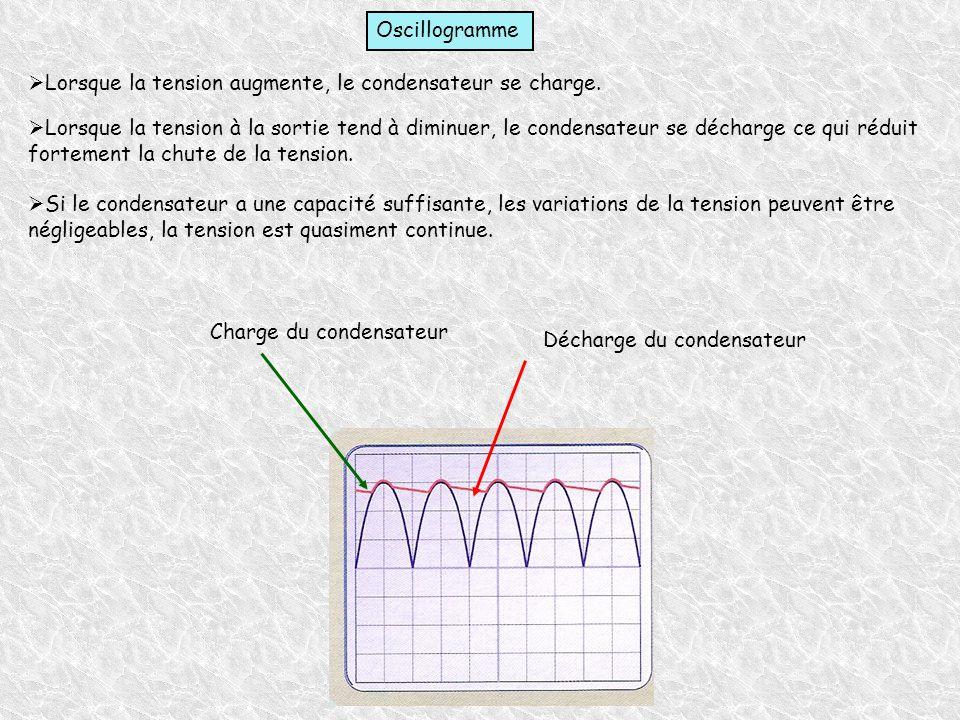 Oscillogramme Lorsque la tension augmente, le condensateur se charge.