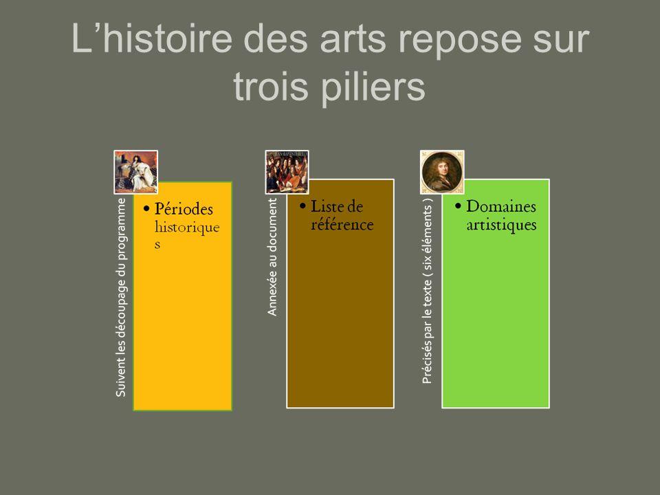 L'histoire des arts repose sur trois piliers