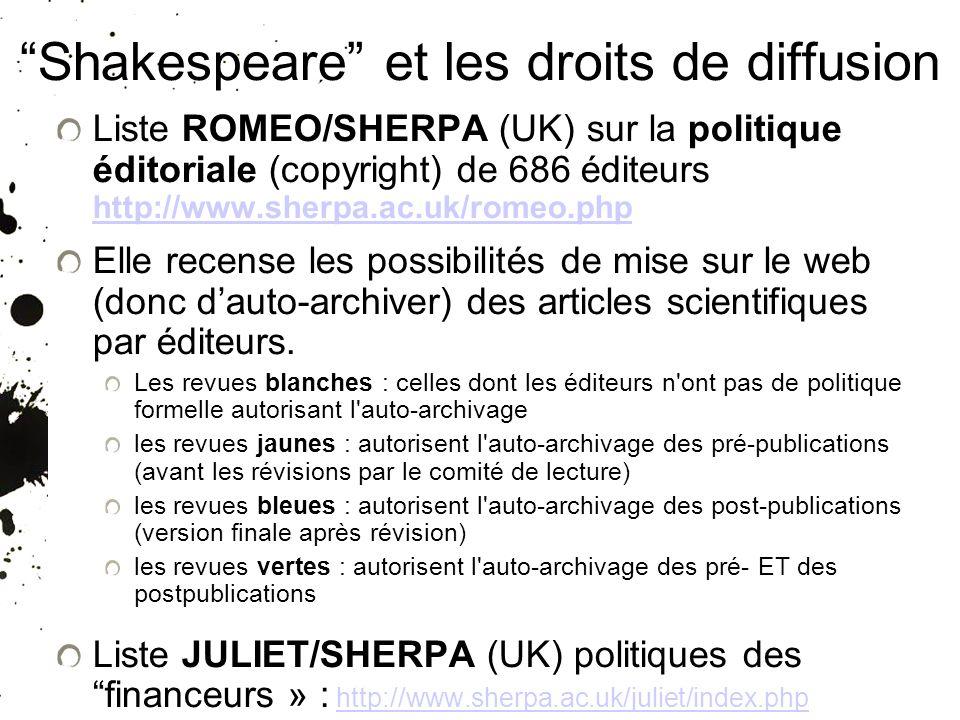 Shakespeare et les droits de diffusion