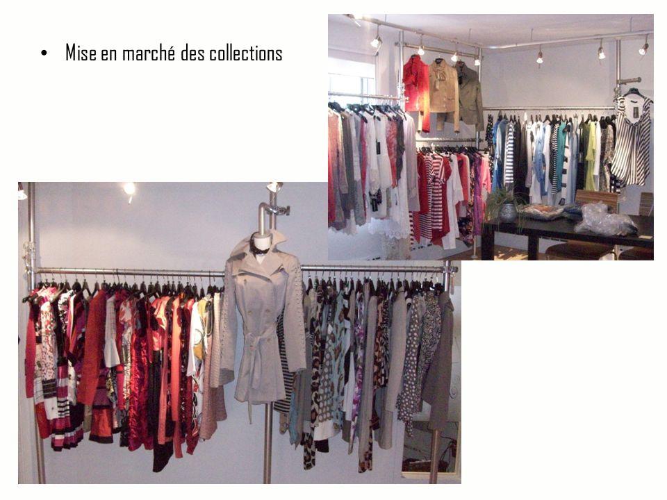 Mise en marché des collections