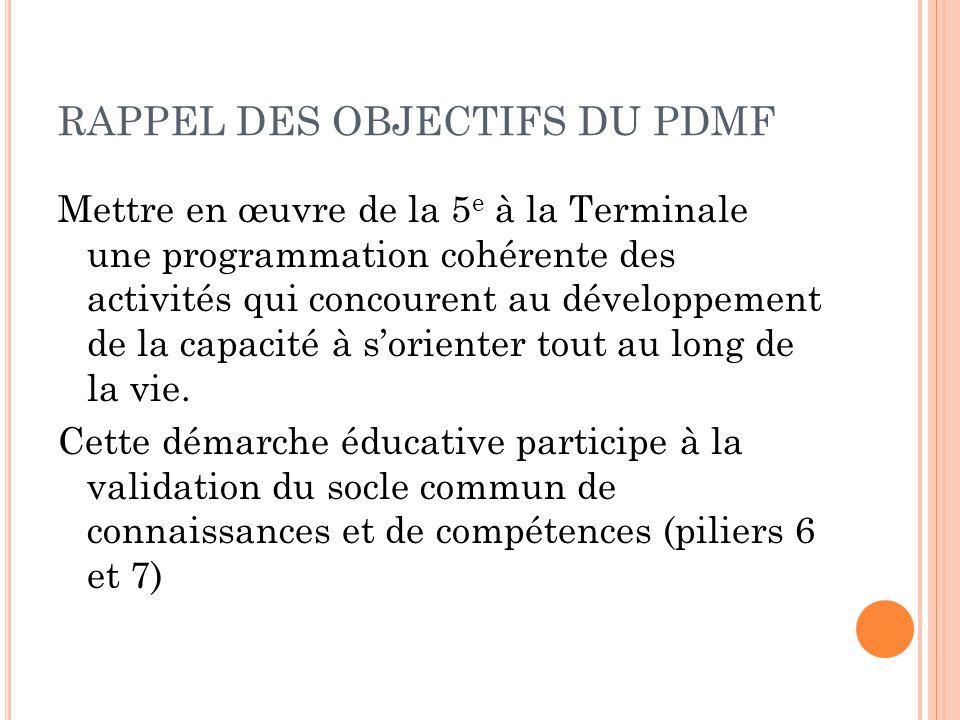 RAPPEL DES OBJECTIFS DU PDMF