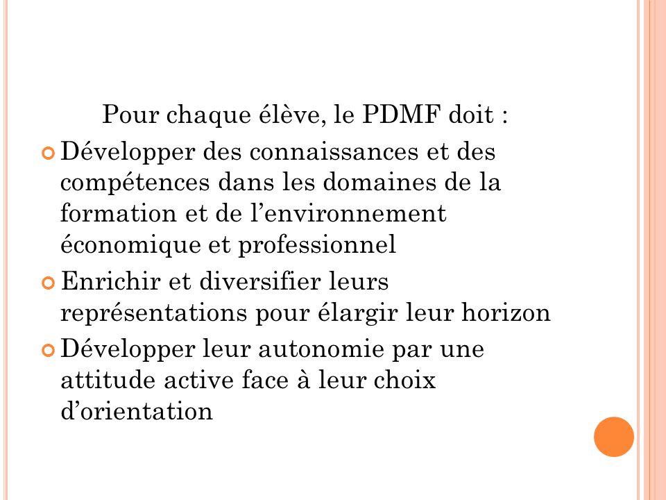 Pour chaque élève, le PDMF doit :