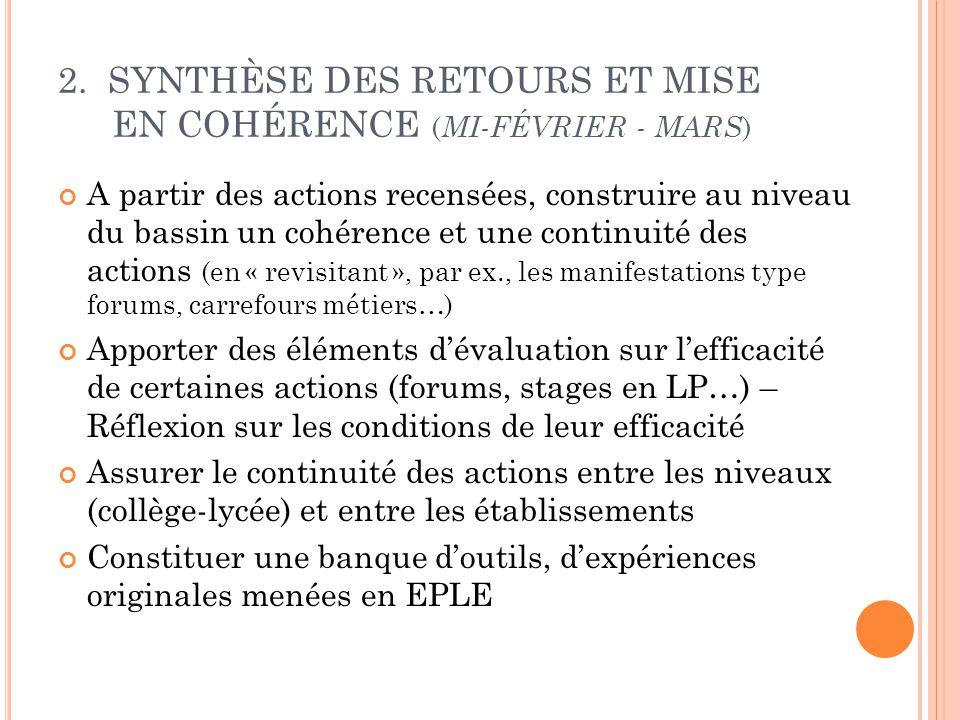 2. SYNTHÈSE DES RETOURS ET MISE EN COHÉRENCE (MI-FÉVRIER - MARS)