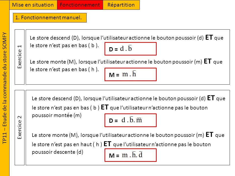 D = M = D = M = 1. Fonctionnement manuel.