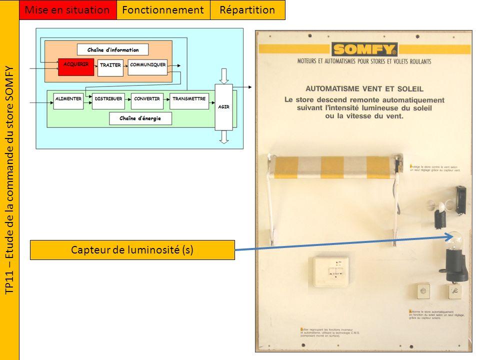 Capteur de luminosité (s)