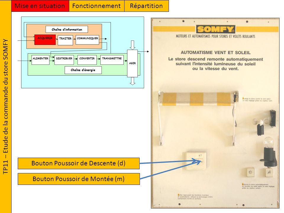 Bouton Poussoir de Descente (d)