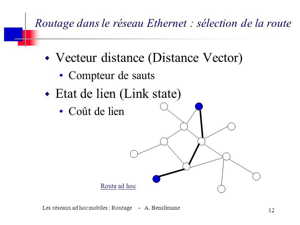 Routage dans le réseau Ethernet : sélection de la route