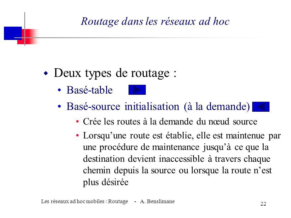 Deux types de routage : Routage dans les réseaux ad hoc Basé-table