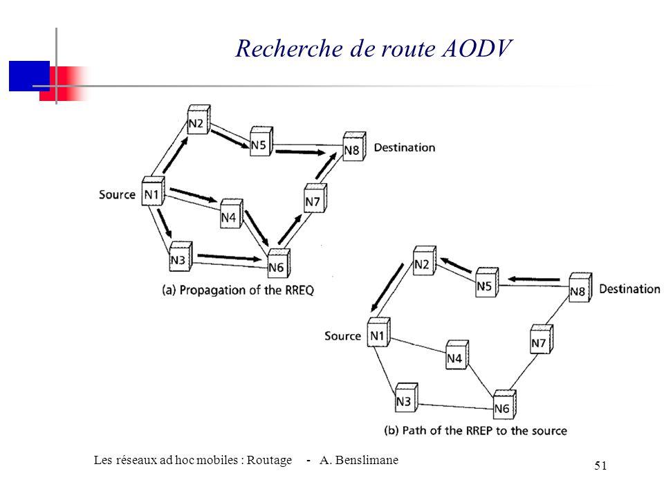 Recherche de route AODV