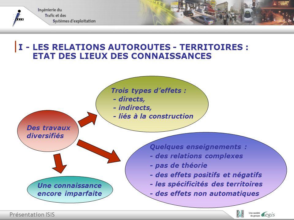 I - LES RELATIONS AUTOROUTES - TERRITOIRES : ETAT DES LIEUX DES CONNAISSANCES